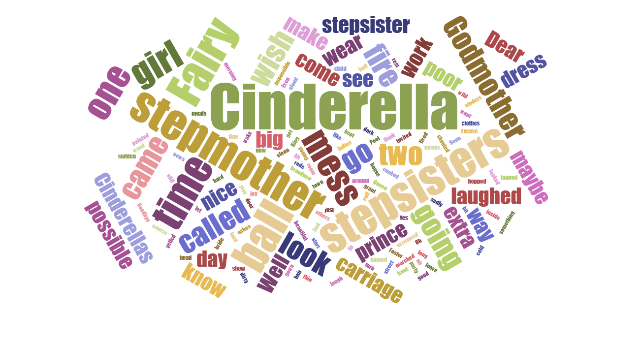 Convert word to powerpoint slides